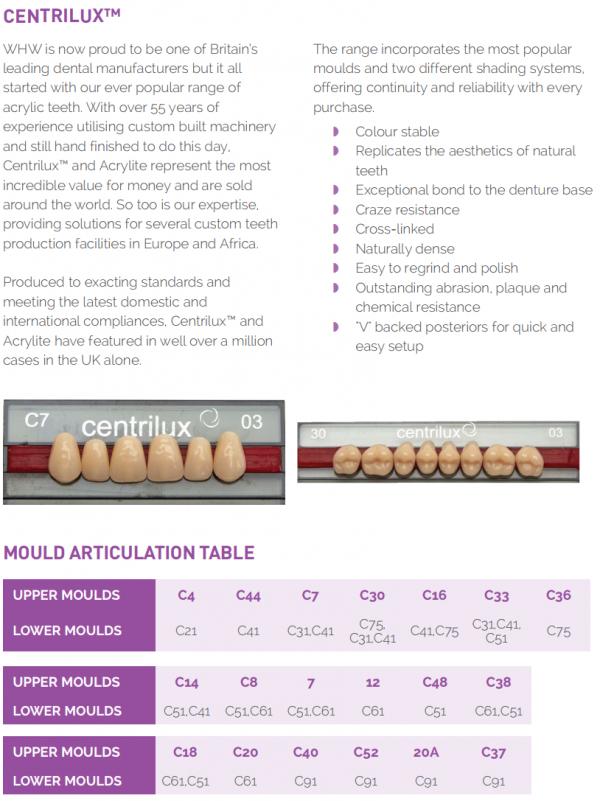 CENTRILUX™ Acrylic Teeth